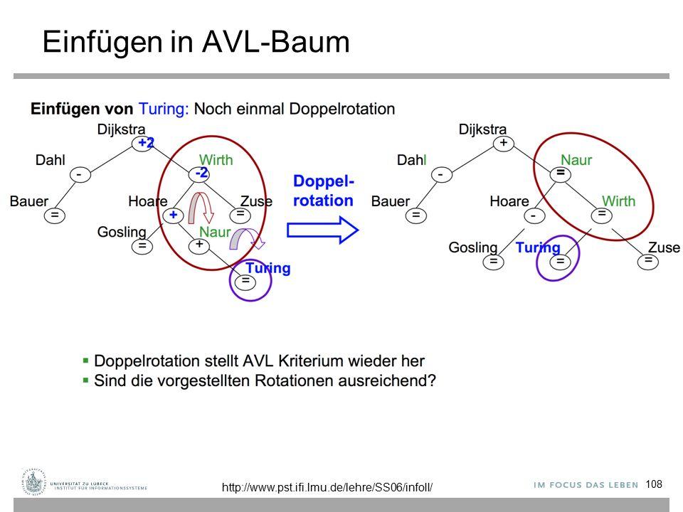 Einfügen in AVL-Baum 108 http://www.pst.ifi.lmu.de/lehre/SS06/infoII/