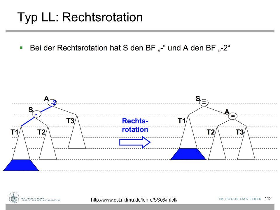 Typ LL: Rechtsrotation 112 http://www.pst.ifi.lmu.de/lehre/SS06/infoII/