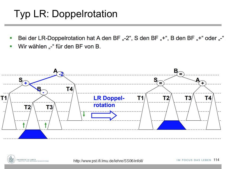 Typ LR: Doppelrotation 114 http://www.pst.ifi.lmu.de/lehre/SS06/infoII/