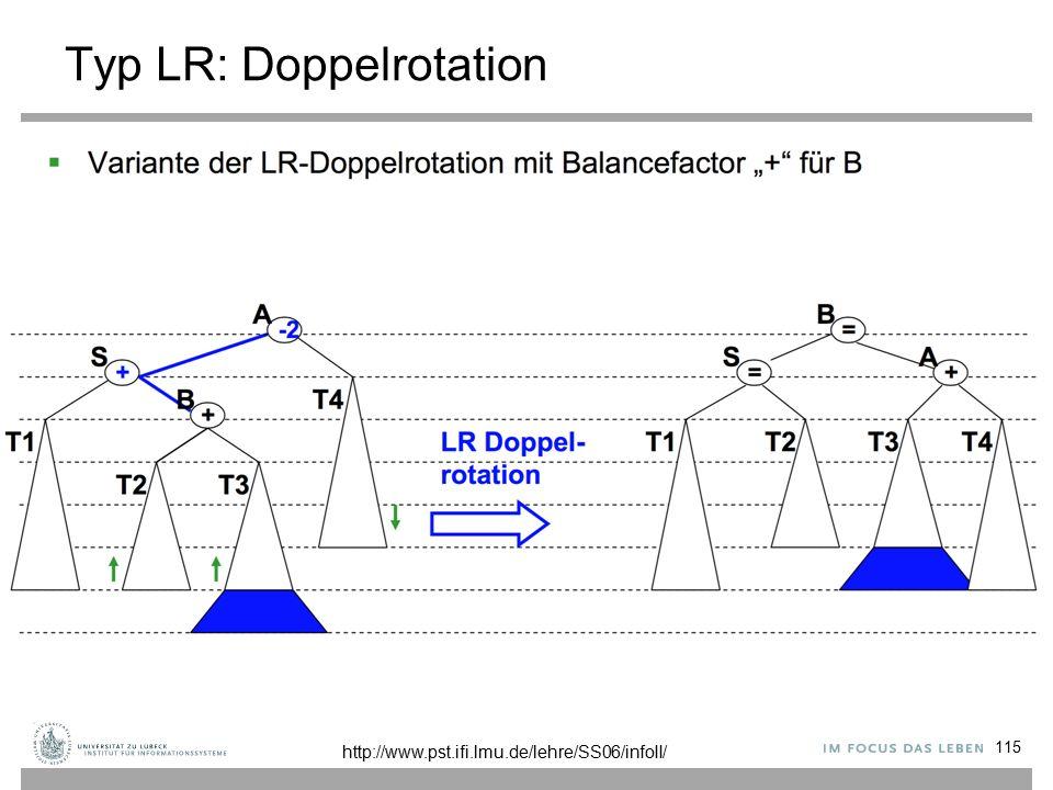 Typ LR: Doppelrotation 115 http://www.pst.ifi.lmu.de/lehre/SS06/infoII/