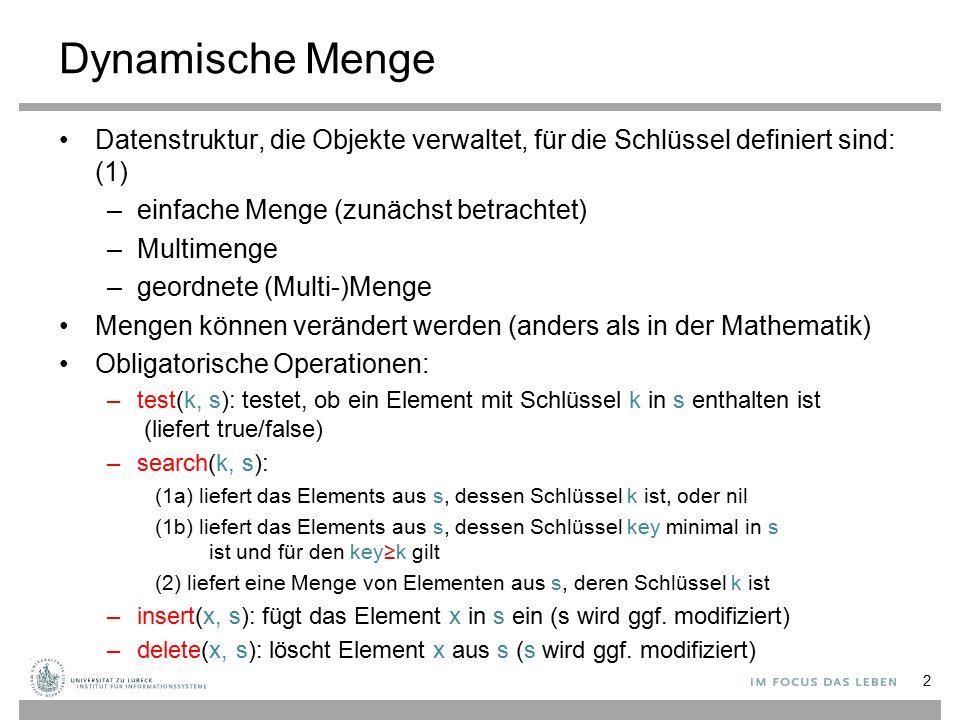 Dynamische Menge Datenstruktur, die Objekte verwaltet, für die Schlüssel definiert sind: (1) –einfache Menge (zunächst betrachtet) –Multimenge –geordnete (Multi-)Menge Mengen können verändert werden (anders als in der Mathematik) Obligatorische Operationen: –test(k, s): testet, ob ein Element mit Schlüssel k in s enthalten ist (liefert true/false) –search(k, s): (1a) liefert das Elements aus s, dessen Schlüssel k ist, oder nil (1b) liefert das Elements aus s, dessen Schlüssel key minimal in s ist und für den key≥k gilt (2) liefert eine Menge von Elementen aus s, deren Schlüssel k ist –insert(x, s): fügt das Element x in s ein (s wird ggf.