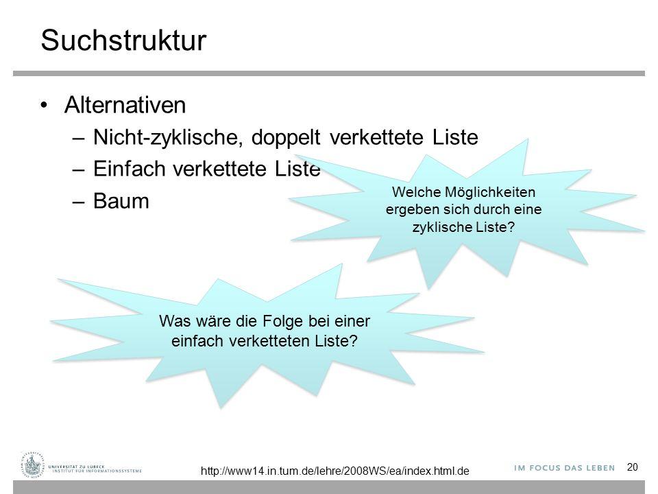 Suchstruktur Alternativen –Nicht-zyklische, doppelt verkettete Liste –Einfach verkettete Liste –Baum 20 http://www14.in.tum.de/lehre/2008WS/ea/index.html.de Was wäre die Folge bei einer einfach verketteten Liste.