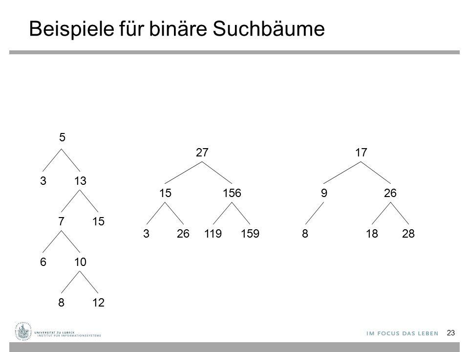 Beispiele für binäre Suchbäume 5 313 715 10 812 6 27 15156 326119159 17 926 81828 23