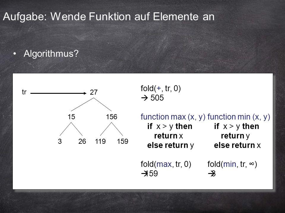 Aufgabe: Wende Funktion auf Elemente an Algorithmus.