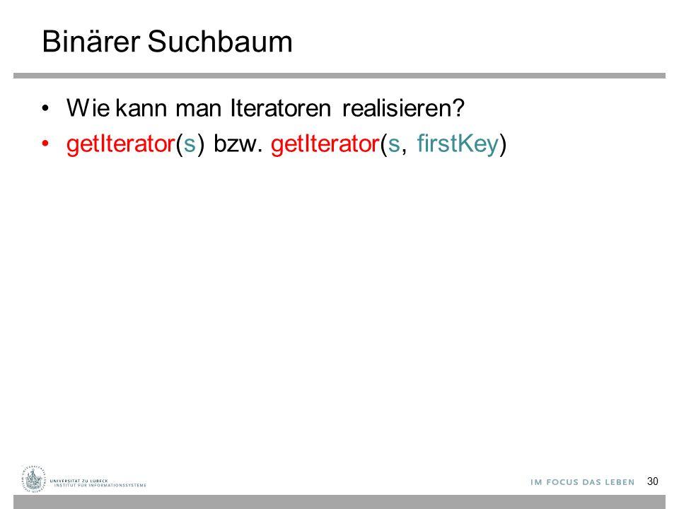 Binärer Suchbaum Wie kann man Iteratoren realisieren.