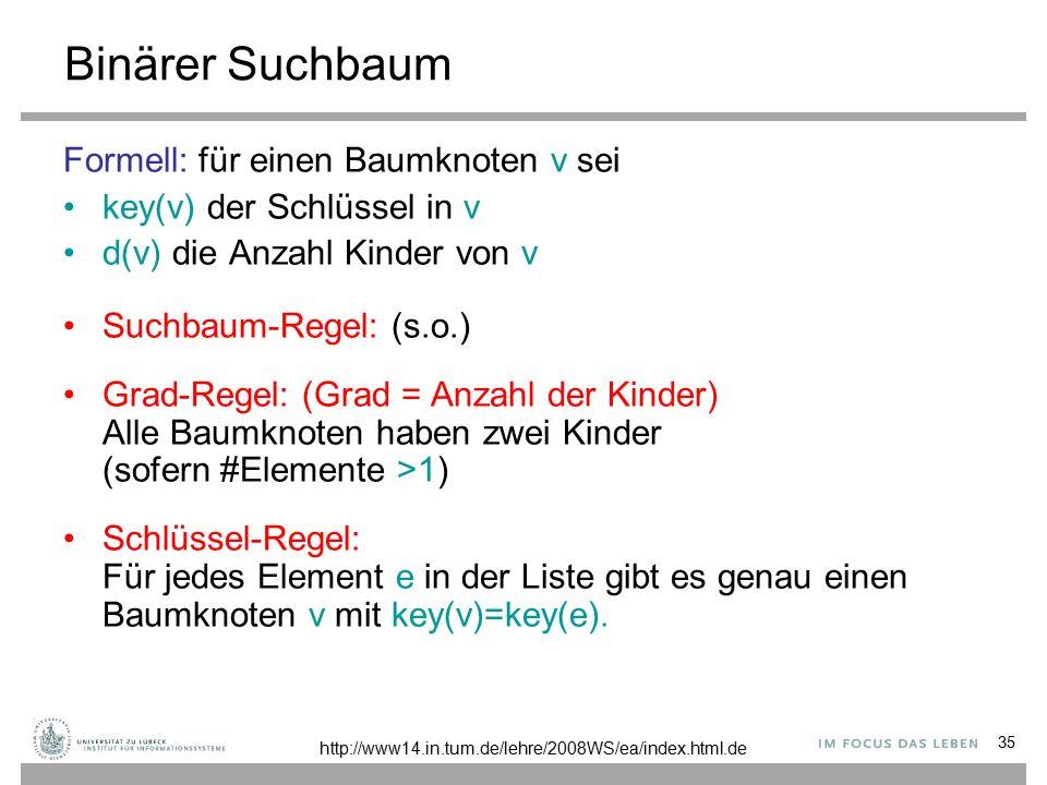 35 Binärer Suchbaum Formell: für einen Baumknoten v sei key(v) der Schlüssel in v d(v) die Anzahl Kinder von v Suchbaum-Regel: (s.o.) Grad-Regel: (Grad = Anzahl der Kinder) Alle Baumknoten haben zwei Kinder (sofern #Elemente >1) Schlüssel-Regel: Für jedes Element e in der Liste gibt es genau einen Baumknoten v mit key(v)=key(e).