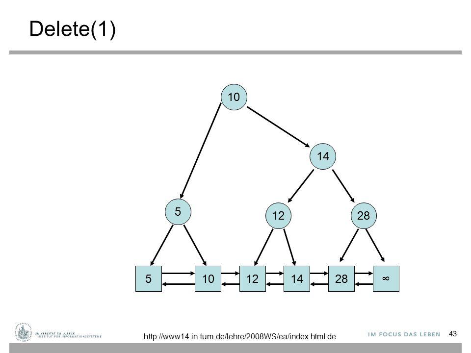 43 Delete(1) 101228∞ 14 10 5 5 14 12 http://www14.in.tum.de/lehre/2008WS/ea/index.html.de
