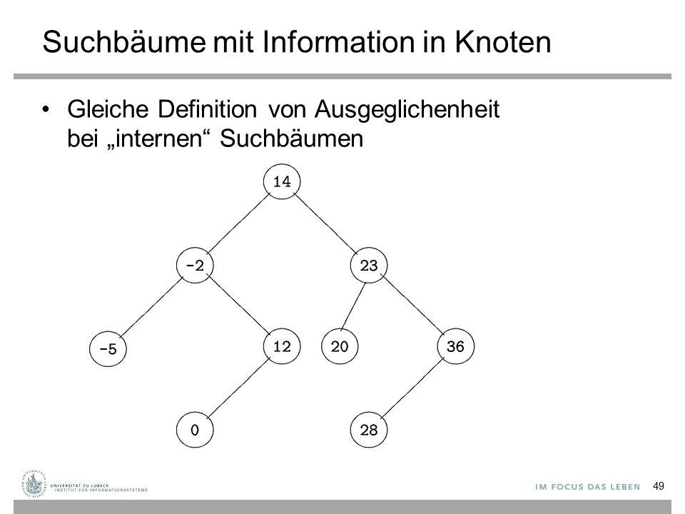 """Suchbäume mit Information in Knoten Gleiche Definition von Ausgeglichenheit bei """"internen Suchbäumen 49"""