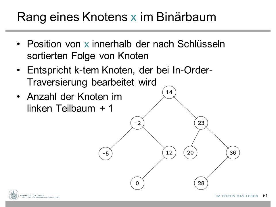Rang eines Knotens x im Binärbaum Position von x innerhalb der nach Schlüsseln sortierten Folge von Knoten Entspricht k-tem Knoten, der bei In-Order- Traversierung bearbeitet wird Anzahl der Knoten im linken Teilbaum + 1 51