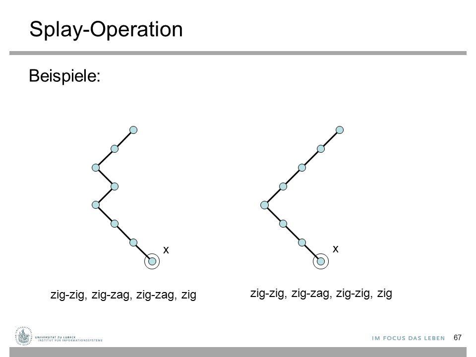 67 Splay-Operation Beispiele: zig-zig, zig-zag, zig-zag, zig zig-zig, zig-zag, zig-zig, zig x x