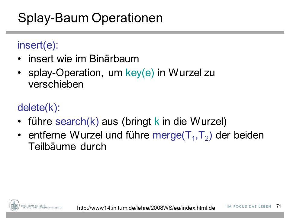 71 Splay-Baum Operationen insert(e): insert wie im Binärbaum splay-Operation, um key(e) in Wurzel zu verschieben delete(k): führe search(k) aus (bringt k in die Wurzel) entferne Wurzel und führe merge(T 1,T 2 ) der beiden Teilbäume durch http://www14.in.tum.de/lehre/2008WS/ea/index.html.de