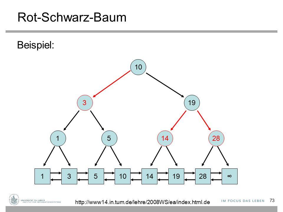 73 Rot-Schwarz-Baum Beispiel: 13101419528∞ 15 3 1428 19 10 http://www14.in.tum.de/lehre/2008WS/ea/index.html.de