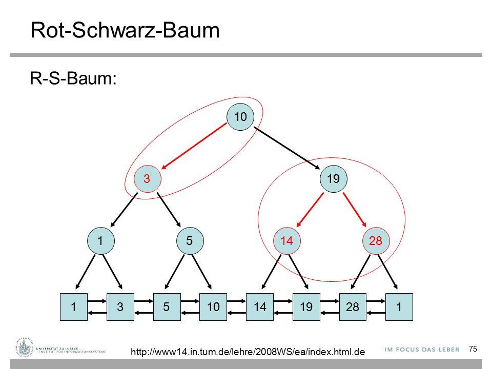 75 Rot-Schwarz-Baum R-S-Baum: 131014195281 15 3 1428 19 10 http://www14.in.tum.de/lehre/2008WS/ea/index.html.de