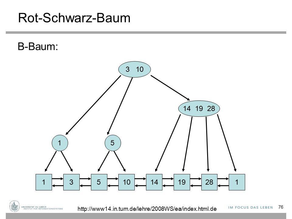 76 Rot-Schwarz-Baum B-Baum: 131014195281 15 14 19 28 3 10 http://www14.in.tum.de/lehre/2008WS/ea/index.html.de