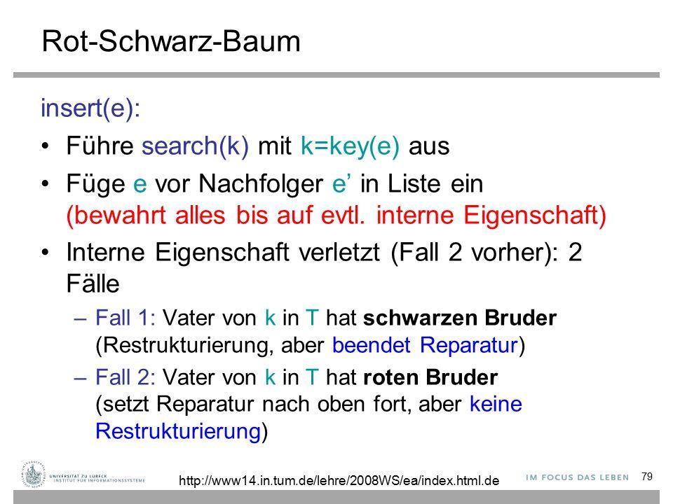 79 Rot-Schwarz-Baum insert(e): Führe search(k) mit k=key(e) aus Füge e vor Nachfolger e' in Liste ein (bewahrt alles bis auf evtl.