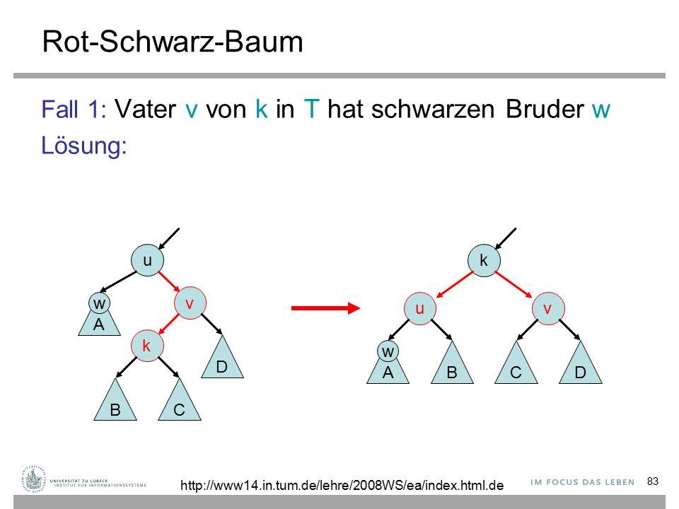 83 Rot-Schwarz-Baum Fall 1: Vater v von k in T hat schwarzen Bruder w Lösung: k v D C u AB u v k A BC D http://www14.in.tum.de/lehre/2008WS/ea/index.html.de w w