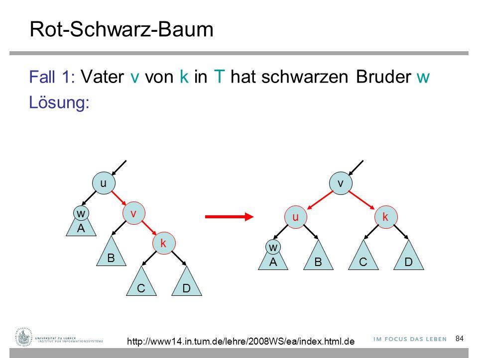 84 Rot-Schwarz-Baum Fall 1: Vater v von k in T hat schwarzen Bruder w Lösung: v k D C u AB u v k A B CD http://www14.in.tum.de/lehre/2008WS/ea/index.html.de w w