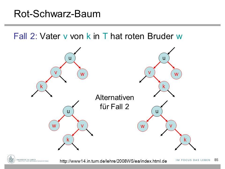 85 Rot-Schwarz-Baum Fall 2: Vater v von k in T hat roten Bruder w u v k w u v k w u v k w u wv k Alternativen für Fall 2 http://www14.in.tum.de/lehre/2008WS/ea/index.html.de