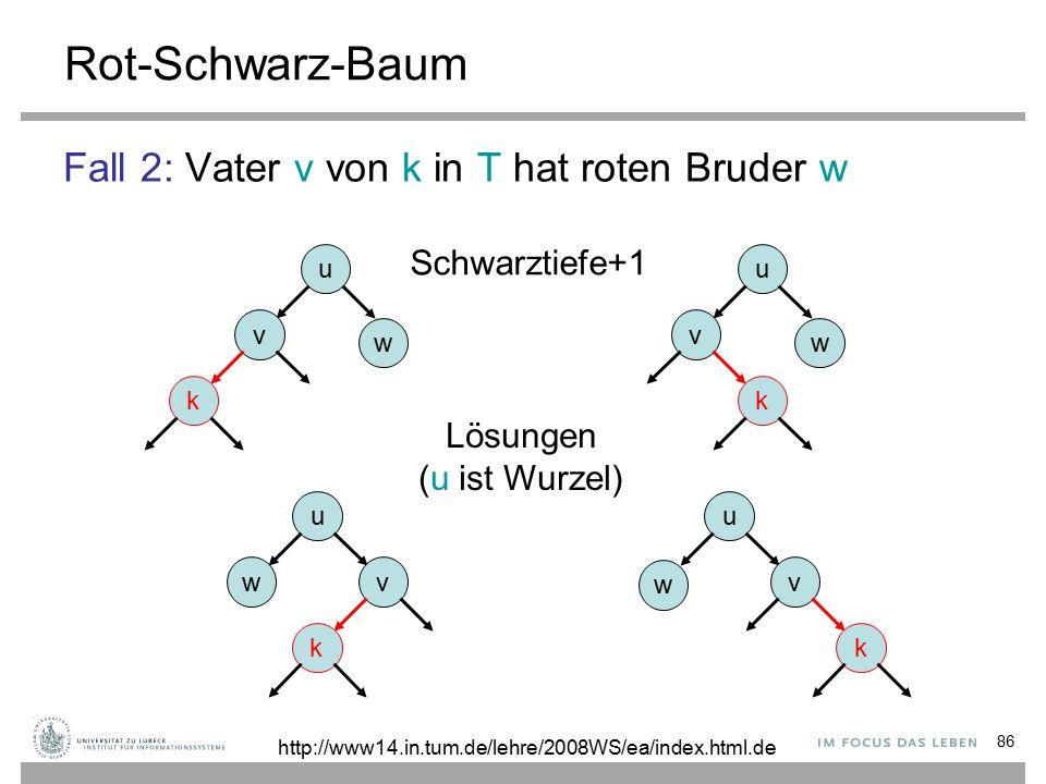 86 Rot-Schwarz-Baum Fall 2: Vater v von k in T hat roten Bruder w u v k w u v k w u v k w u wv k Lösungen (u ist Wurzel) Schwarztiefe+1 http://www14.in.tum.de/lehre/2008WS/ea/index.html.de