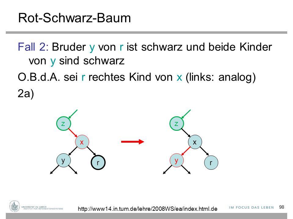 98 Rot-Schwarz-Baum Fall 2: Bruder y von r ist schwarz und beide Kinder von y sind schwarz O.B.d.A.