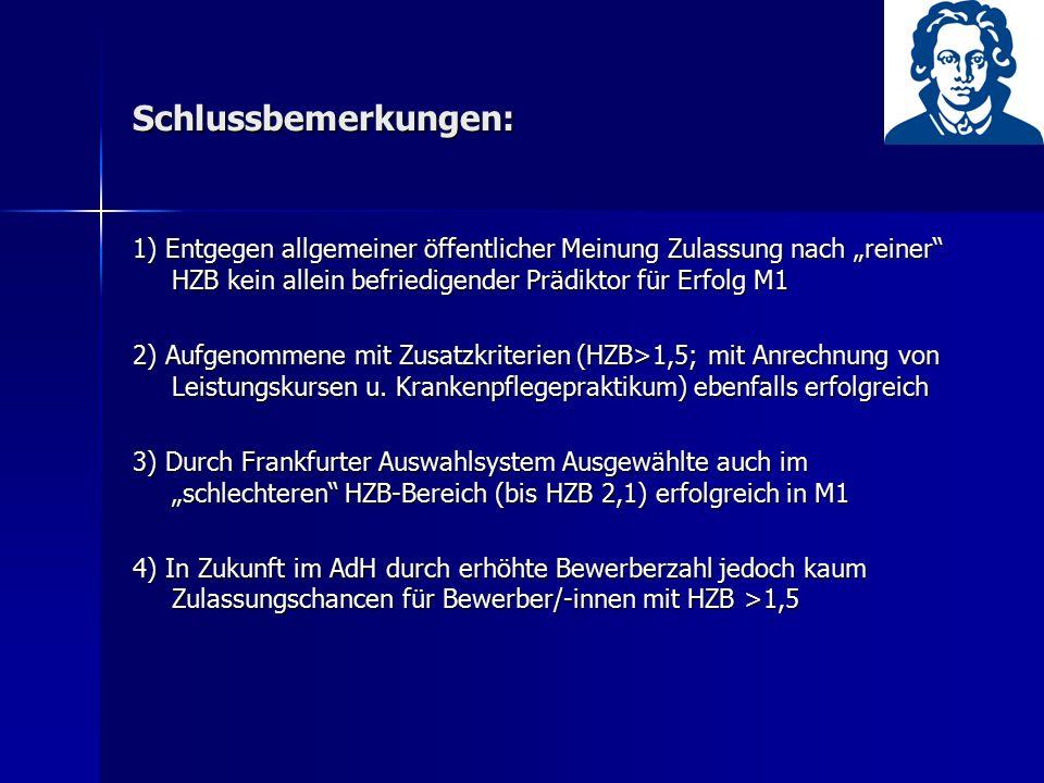 """Schlussbemerkungen: 1) Entgegen allgemeiner öffentlicher Meinung Zulassung nach """"reiner"""" HZB kein allein befriedigender Prädiktor für Erfolg M1 2) Auf"""