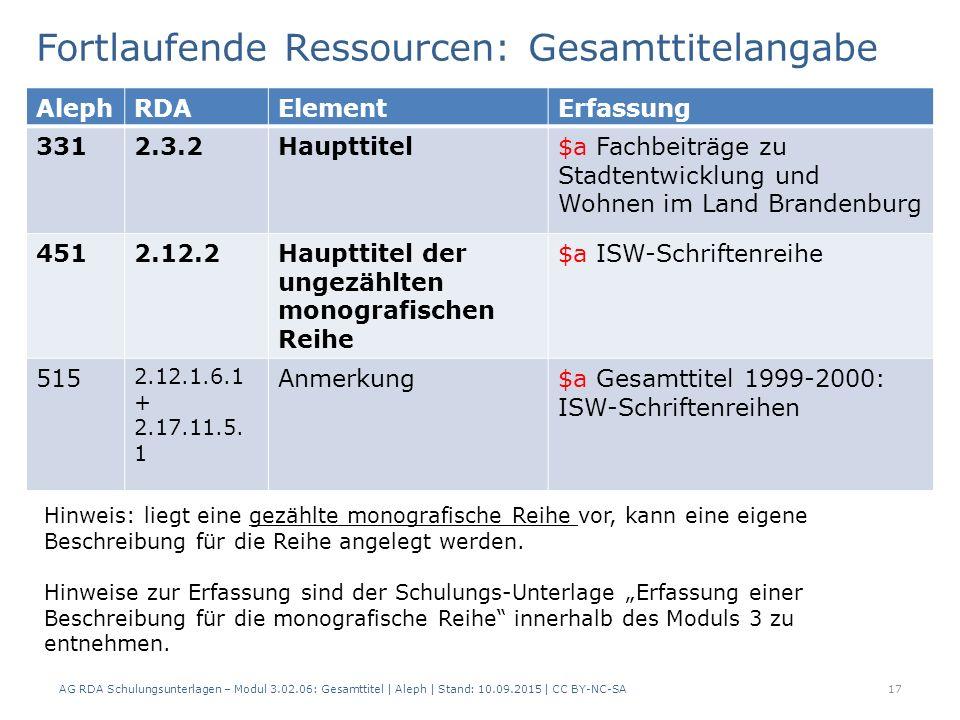 Fortlaufende Ressourcen: Gesamttitelangabe AG RDA Schulungsunterlagen – Modul 3.02.06: Gesamttitel | Aleph | Stand: 10.09.2015 | CC BY-NC-SA 17 AlephRDAElementErfassung 3312.3.2Haupttitel$a Fachbeiträge zu Stadtentwicklung und Wohnen im Land Brandenburg 4512.12.2Haupttitel der ungezählten monografischen Reihe $a ISW-Schriftenreihe 515 2.12.1.6.1 + 2.17.11.5.