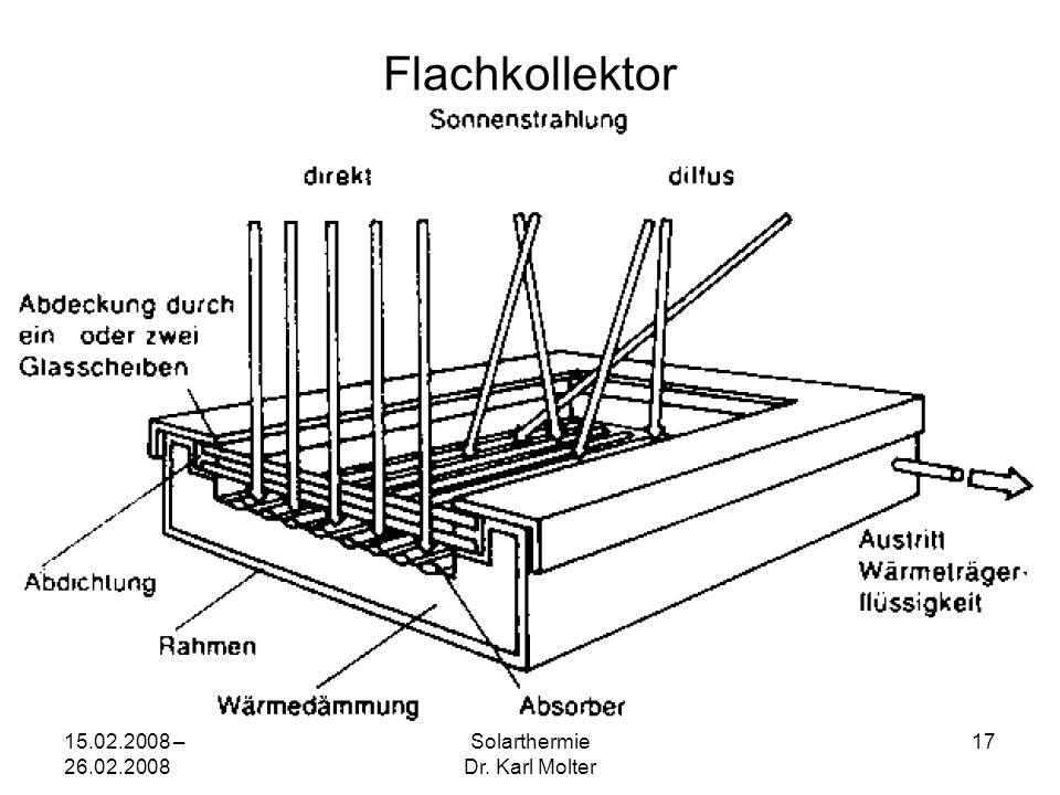15.02.2008 – 26.02.2008 Solarthermie Dr. Karl Molter 17 Flachkollektor