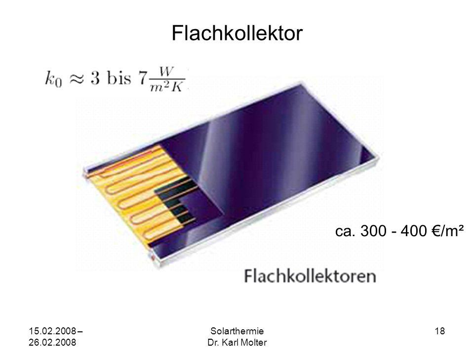 15.02.2008 – 26.02.2008 Solarthermie Dr. Karl Molter 18 Flachkollektor ca. 300 - 400 €/m²