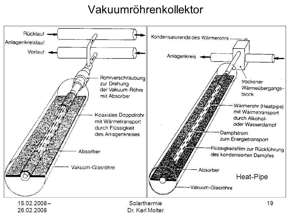 15.02.2008 – 26.02.2008 Solarthermie Dr. Karl Molter 19 Vakuumröhrenkollektor Heat-Pipe