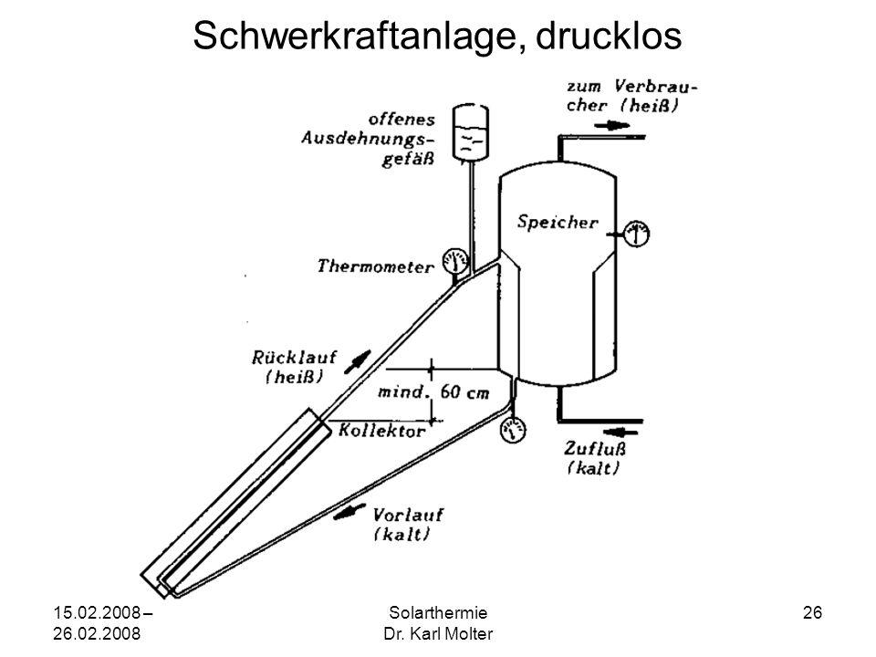 15.02.2008 – 26.02.2008 Solarthermie Dr. Karl Molter 26 Schwerkraftanlage, drucklos