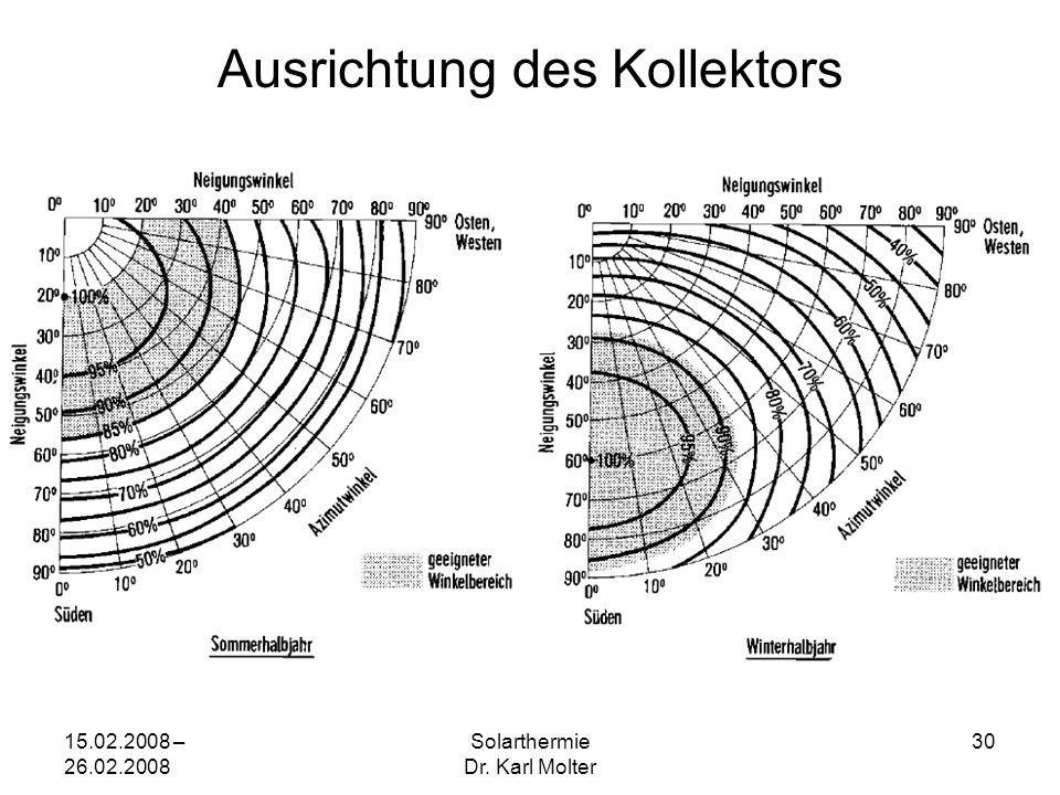 15.02.2008 – 26.02.2008 Solarthermie Dr. Karl Molter 30 Ausrichtung des Kollektors