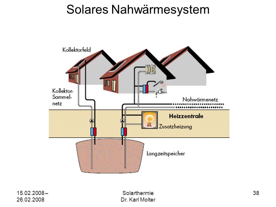 15.02.2008 – 26.02.2008 Solarthermie Dr. Karl Molter 38 Solares Nahwärmesystem