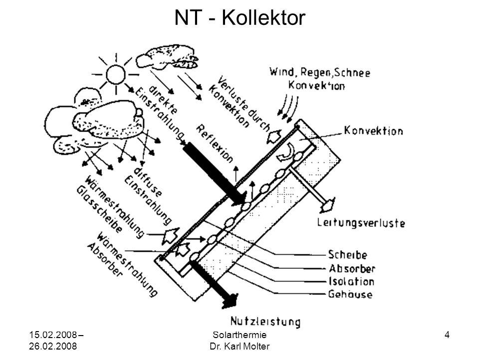 15.02.2008 – 26.02.2008 Solarthermie Dr. Karl Molter 4 NT - Kollektor