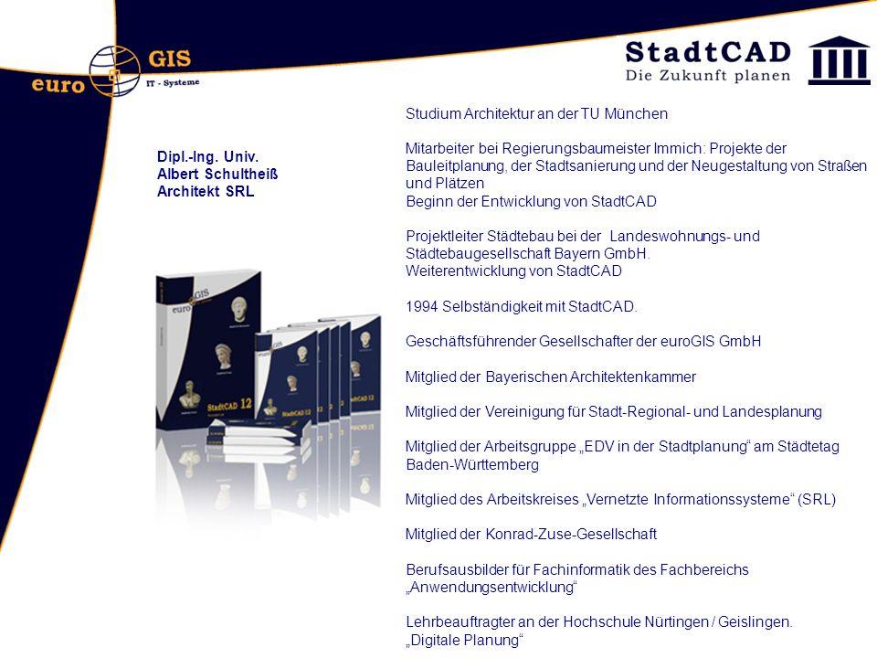 Anwendungen Kombinationslösung DWG-Standard