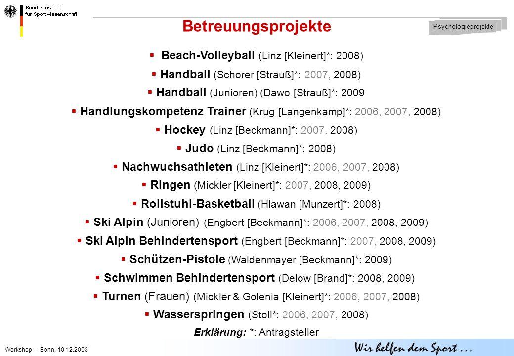 Workshop - Bonn, 10.12.2008 Betreuungsprojekte Psychologieprojekte  Beach-Volleyball (Linz [Kleinert]*: 2008)  Handball (Schorer [Strauß]*: 2007, 2008)  Handball (Junioren) (Dawo [Strauß]*: 2009  Handlungskompetenz Trainer (Krug [Langenkamp]*: 2006, 2007, 2008)  Hockey (Linz [Beckmann]*: 2007, 2008)  Judo (Linz [Beckmann]*: 2008)  Nachwuchsathleten (Linz [Kleinert]*: 2006, 2007, 2008)  Ringen (Mickler [Kleinert]*: 2007, 2008, 2009)  Rollstuhl-Basketball (Hlawan [Munzert]*: 2008)  Ski Alpin (Junioren) (Engbert [Beckmann]*: 2006, 2007, 2008, 2009)  Ski Alpin Behindertensport (Engbert [Beckmann]*: 2007, 2008, 2009)  Schützen-Pistole (Waldenmayer [Beckmann]*: 2009)  Schwimmen Behindertensport (Delow [Brand]*: 2008, 2009)  Turnen (Frauen) (Mickler & Golenia [Kleinert]*: 2006, 2007, 2008)  Wasserspringen (Stoll*: 2006, 2007, 2008) Erklärung: *: Antragsteller