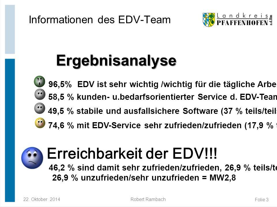 22. Oktober 2014Robert Rambach Folie 3 Ergebnisanalyse Informationen des EDV-Team 74,6 % mit EDV-Service sehr zufrieden/zufrieden (17,9 % teils/teils)