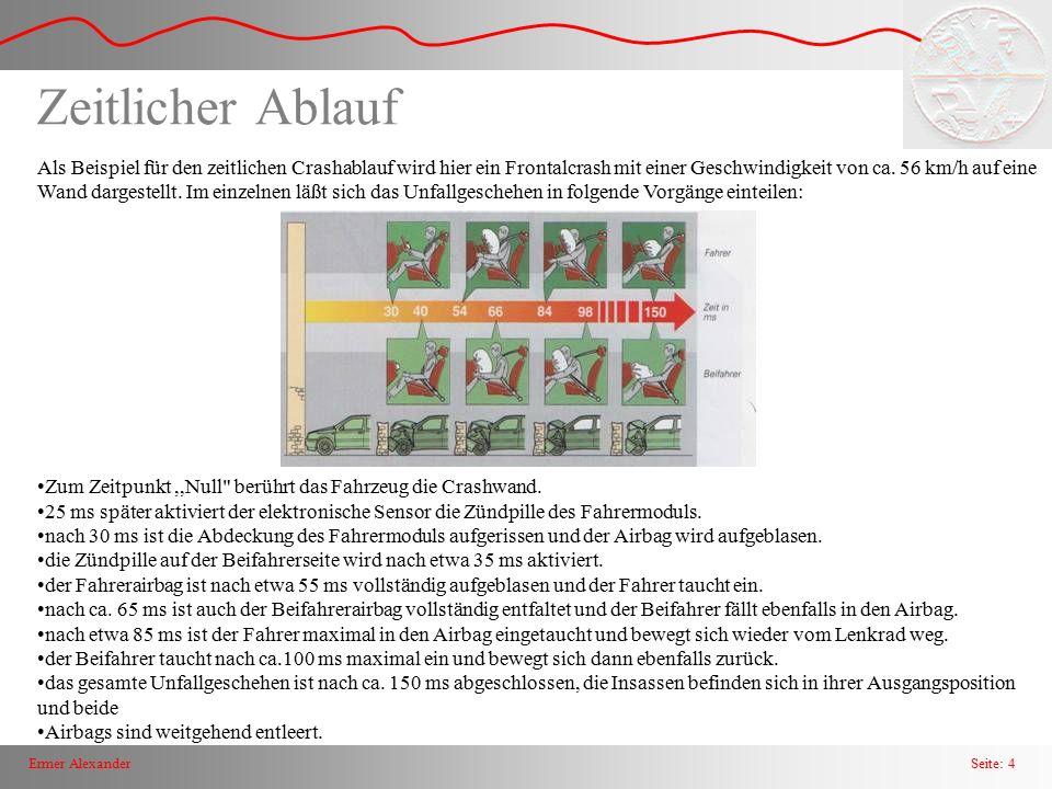 Seite: 4Ermer Alexander Zeitlicher Ablauf Als Beispiel für den zeitlichen Crashablauf wird hier ein Frontalcrash mit einer Geschwindigkeit von ca. 56