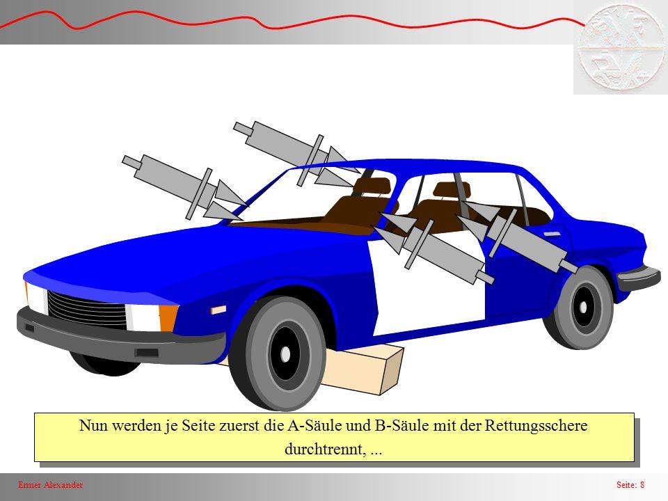 Seite: 9Ermer Alexander Anschließen kann das Dach nach Hinten aufgeklappt werden.