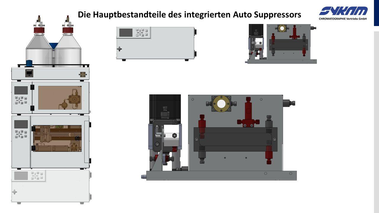 Die Hauptbestandteile des integrierten Auto Suppressors