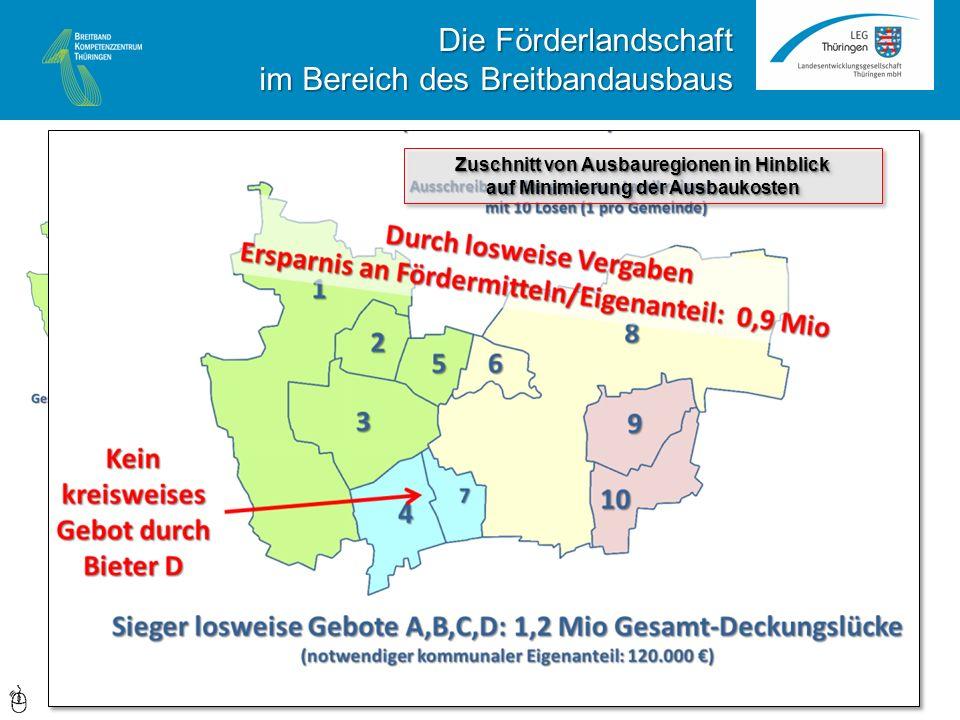 Zuschnitt von Ausbauregionen in Hinblick auf Minimierung der Ausbaukosten Die Förderlandschaft im Bereich des Breitbandausbaus