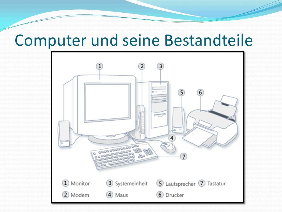 Computer und seine Bestandteile