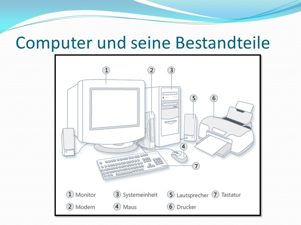 Was muss man beim Computerkauf beachten.Man muss achten wie oft man den Computer braucht.