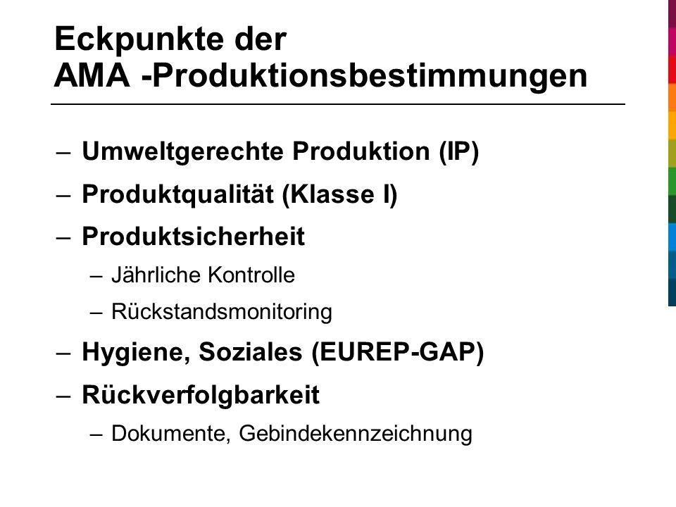 Eckpunkte der AMA -Produktionsbestimmungen –Umweltgerechte Produktion (IP) –Produktqualität (Klasse I) –Produktsicherheit –Jährliche Kontrolle –Rückstandsmonitoring –Hygiene, Soziales (EUREP-GAP) –Rückverfolgbarkeit –Dokumente, Gebindekennzeichnung