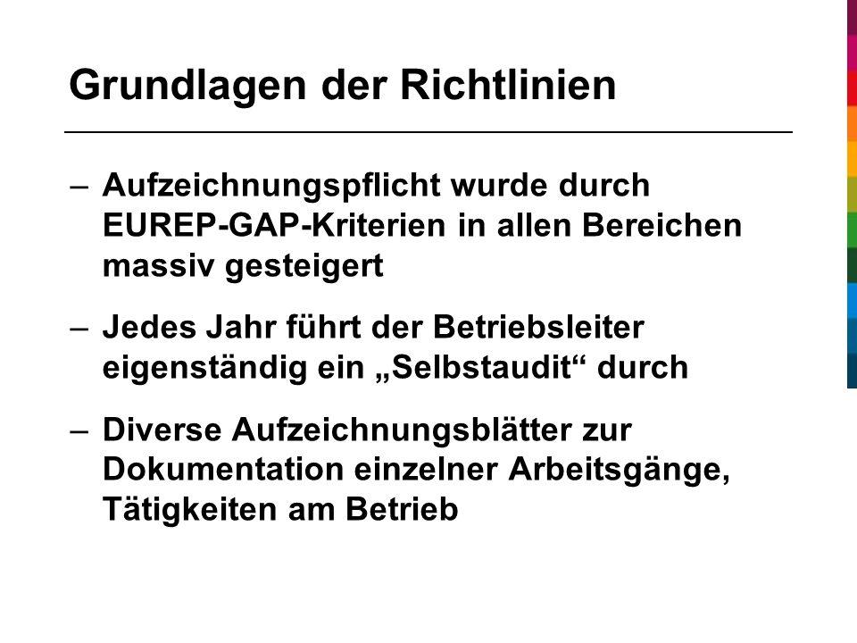 """Grundlagen der Richtlinien –Aufzeichnungspflicht wurde durch EUREP-GAP-Kriterien in allen Bereichen massiv gesteigert –Jedes Jahr führt der Betriebsleiter eigenständig ein """"Selbstaudit durch –Diverse Aufzeichnungsblätter zur Dokumentation einzelner Arbeitsgänge, Tätigkeiten am Betrieb"""