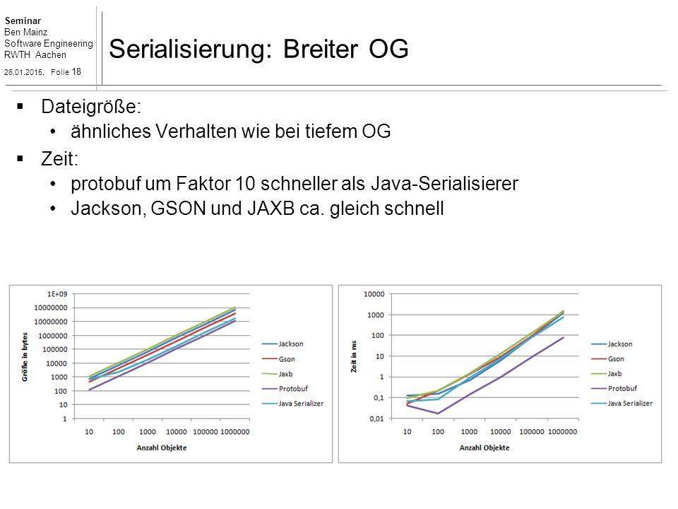 Seminar Ben Mainz Software Engineering RWTH Aachen 26.01.2015, Folie 18 Serialisierung: Breiter OG  Dateigröße: ähnliches Verhalten wie bei tiefem OG  Zeit: protobuf um Faktor 10 schneller als Java-Serialisierer Jackson, GSON und JAXB ca.