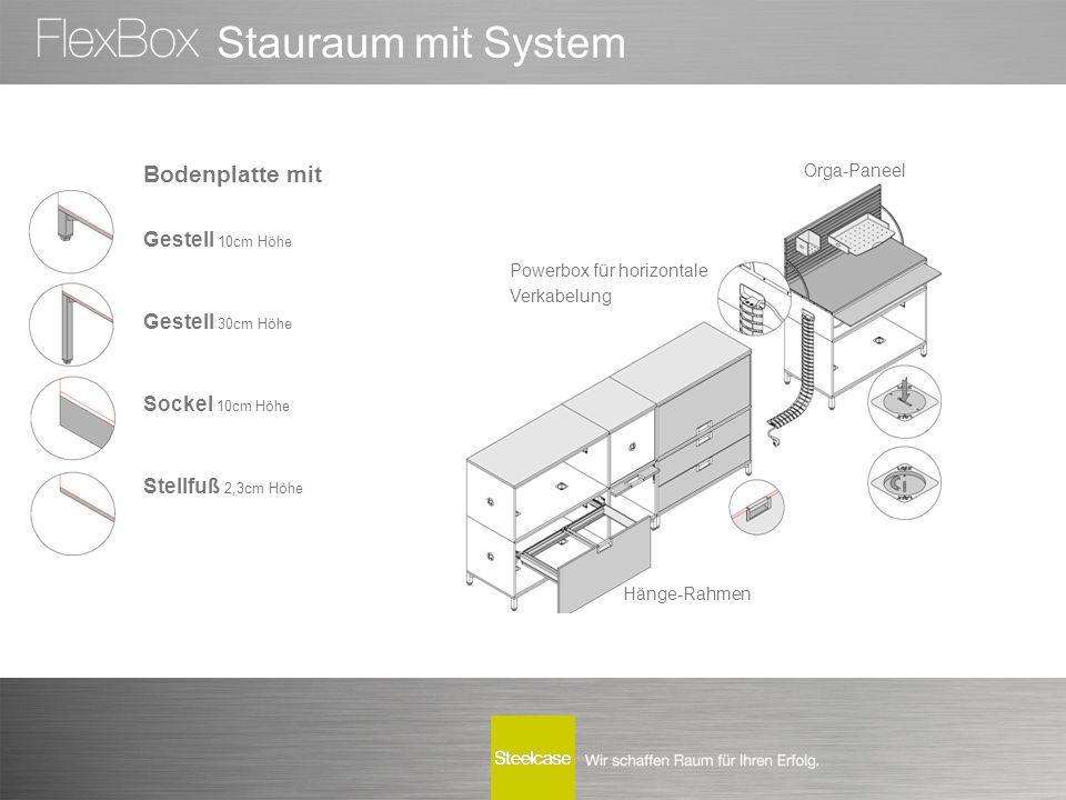 Stauraum mit System Bodenplatte mit Gestell 10cm Höhe Gestell 30cm Höhe Sockel 10cm Höhe Stellfuß 2,3cm Höhe Powerbox für horizontale Verkabelung Orga-Paneel Hänge-Rahmen