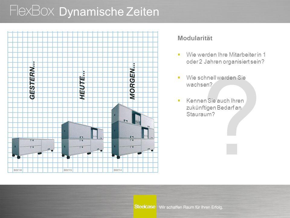 Dynamische Zeiten Modularität  Wie werden Ihre Mitarbeiter in 1 oder 2 Jahren organisiert sein.