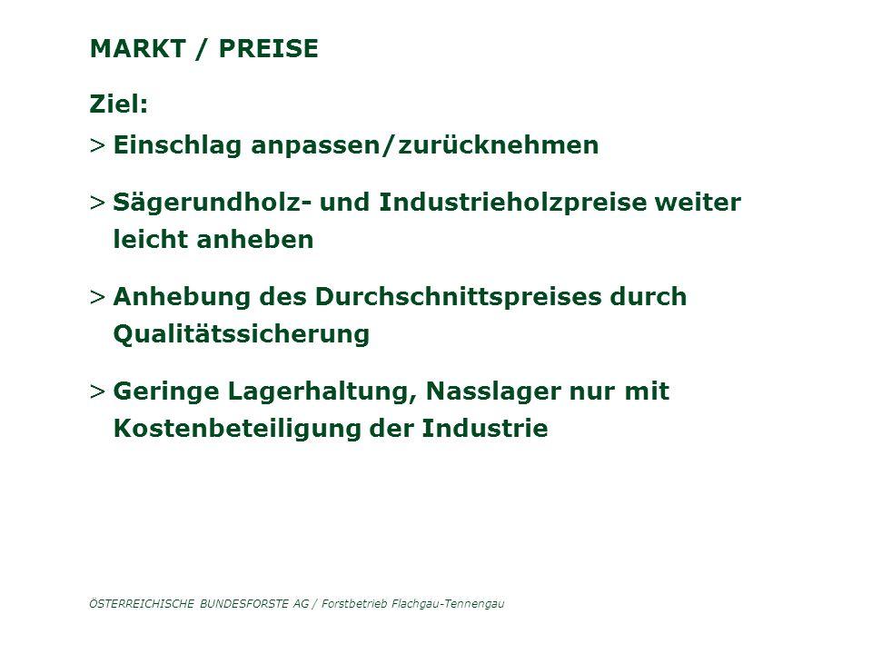 ÖSTERREICHISCHE BUNDESFORSTE AG / Forstbetrieb Flachgau-Tennengau MARKT / PREISE Ziel: > Einschlag anpassen/zurücknehmen > Sägerundholz- und Industrie