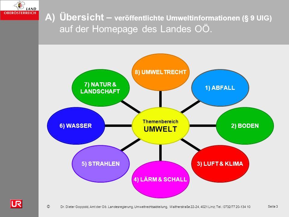 © Dr. Dieter Goppold, Amt der Oö. Landesregierung, Umweltrechtsabteilung, Waltherstraße 22-24, 4021 Linz; Tel.: 0732/77 20-134 10 Seite 3 A)Übersicht