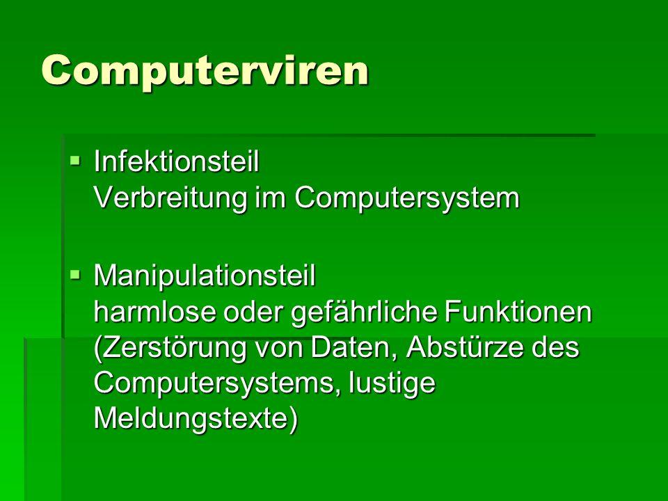 Computerviren  Infektionsteil Verbreitung im Computersystem  Manipulationsteil harmlose oder gefährliche Funktionen (Zerstörung von Daten, Abstürze des Computersystems, lustige Meldungstexte)